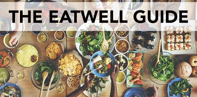 EAT WELL GUIDANCE