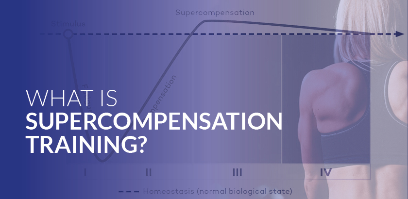 WHAT IS SUPERCOMPENSATION?