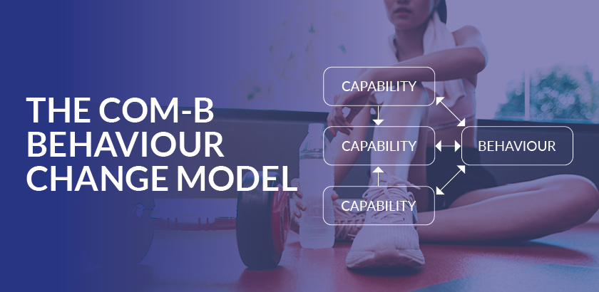THE COM-B BEHAVIOUR CHANGE MODEL